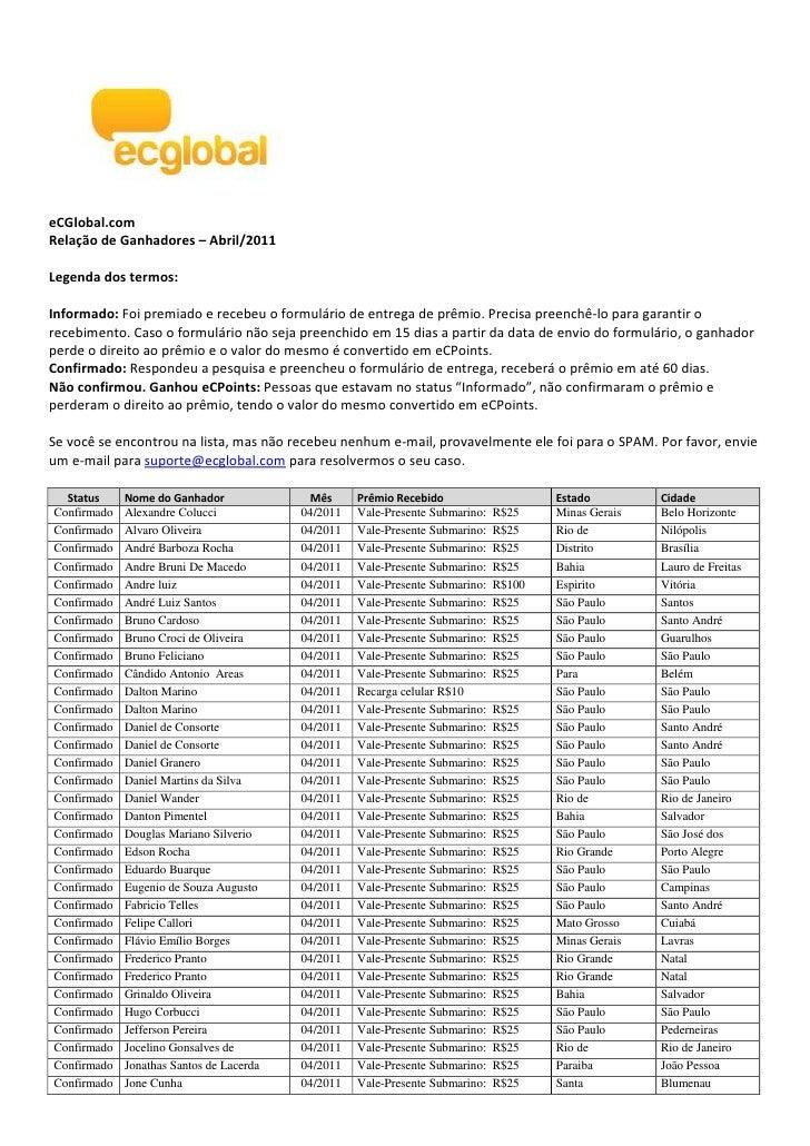 eCGlobal.comRelação de Ganhadores – Abril/2011Legenda dos termos:Informado: Foi premiado e recebeu o formulário de entrega...
