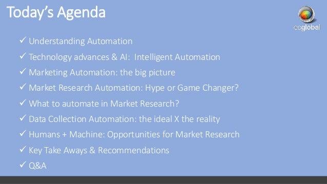 Market Research Automation - Part 1