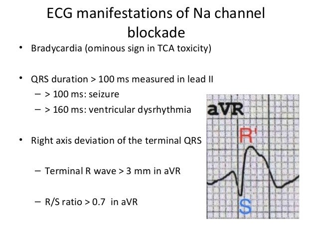 ECG manifestations of drug overdose