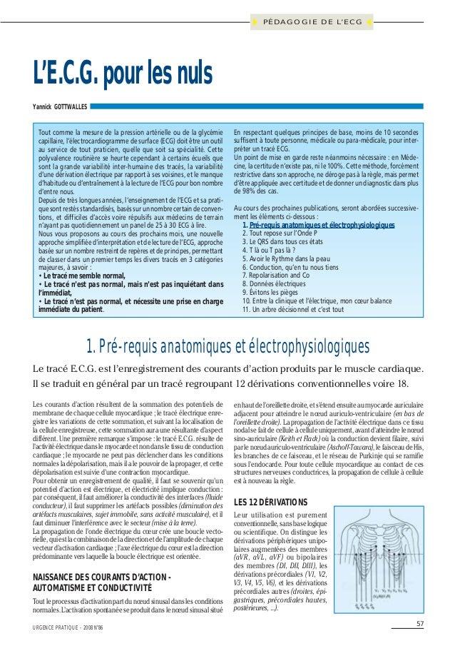 57 URGENCE PRATIQUE - 2008 No 86 1. Pré-requisanatomiqueset électrophysiologiques Le tracé E.C.G. est l'enregistrement des...