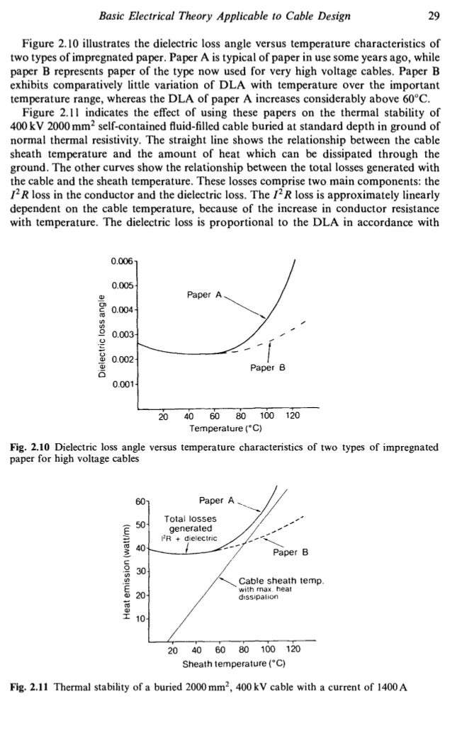 Basic Electrical Theory Applicable to Cable Design 29  Figure 2.10 illustrates the dielectric loss angle versus temperatur...