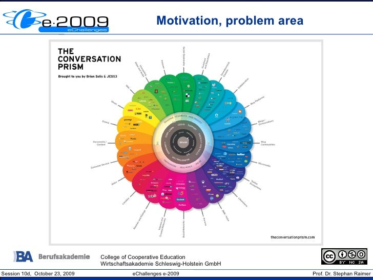 Motivation, problem area                                     College of Cooperative Education                             ...