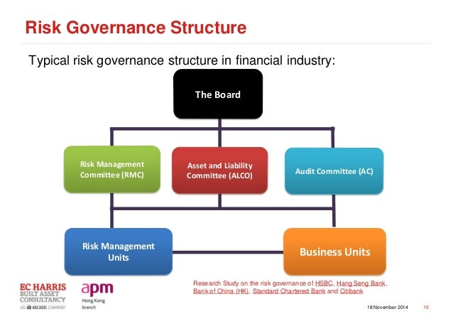 drivers of industry financial structure answers Working capital structure and financing pattern of mauritian smes kesseven padachi c howorth[1] m s narasimhan[2] and r durbarry3 school of business, management and answer drivers and barriers affecting development of any industry revolve in the fraternity of globalization.