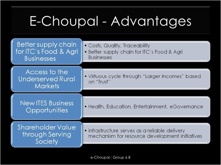 itc e choupal case study analysis Itc e-choupal case study essayin this case may be considered to revolve around rights—the rights of the poor farmers and.