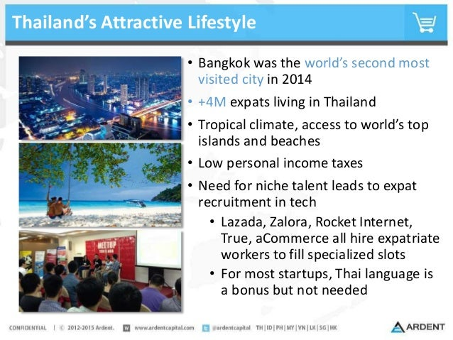Peering into Thailand's Startup Ecosystem by Ardent Partner
