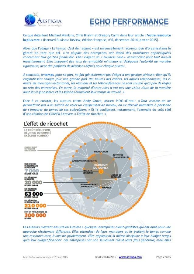 AESTIGIA Echo Performance #2 : de la gestion à la maîtrise du temps Slide 2