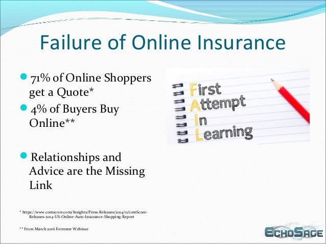 Failure of Online Insurance 71% of Online Shoppers get a Quote* 4% of Buyers Buy Online** Relationships and Advice are ...