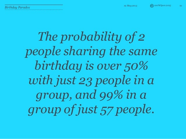 Probability Of  People In Room Sharing Same Birthday