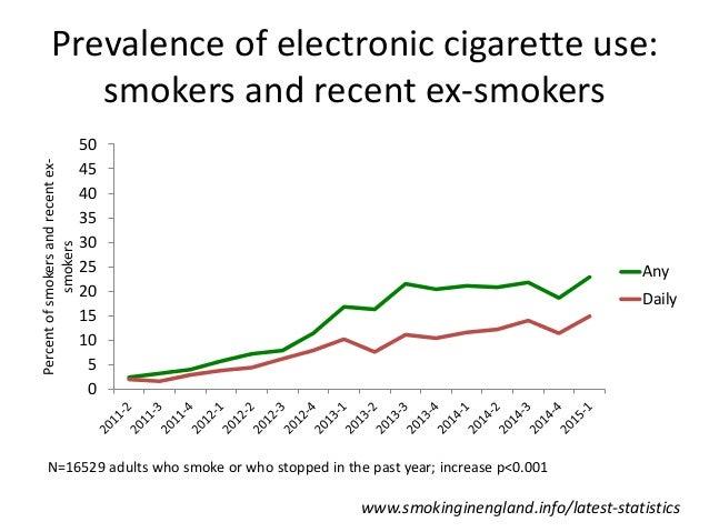 Electronic Pipe Smoking Diagram Trusted Wiring Diagram