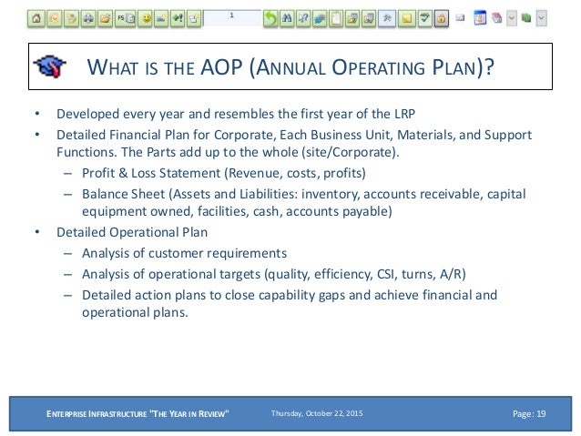 annual operations  aop  and long