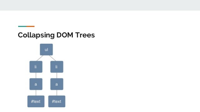 Collapsing DOM Trees
