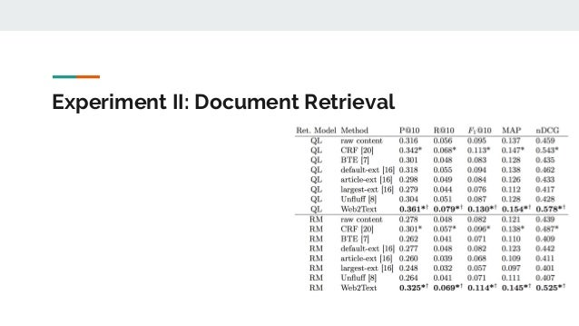 Experiment II: Document Retrieval