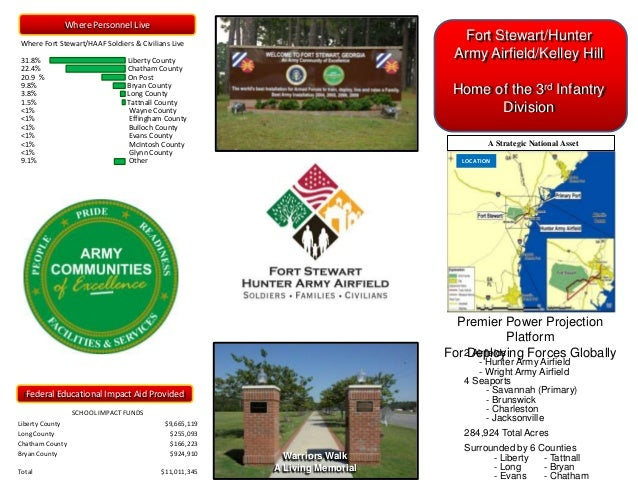 Fort Stewart/HunterArmy Airfield/Kelley HillHome of the 3rd InfantryDivisionFort Stewart/HunterArmy Airfield/Kelley HillHo...
