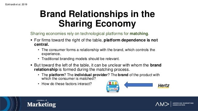 Eckhardt et al. 2019 Brand Relationships in the Sharing Economy Sharing economies rely on technological platforms for matc...