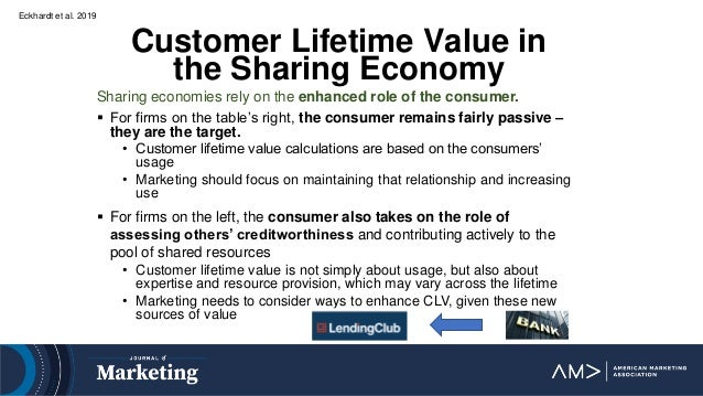 Eckhardt et al. 2019 Sharing economies rely on the enhanced role of the consumer.  For firms on the table's right, the co...