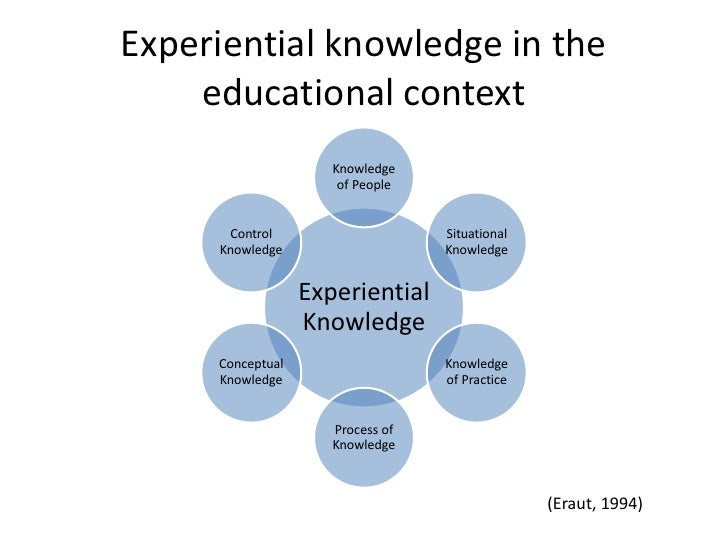 EXPERIENTIAL KNOWLEDGE EPUB DOWNLOAD