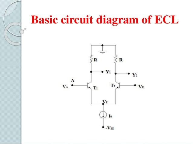 Emitter Coupled Logic (ECL)