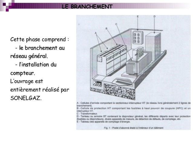 Eclairage et electricit for Local electrique