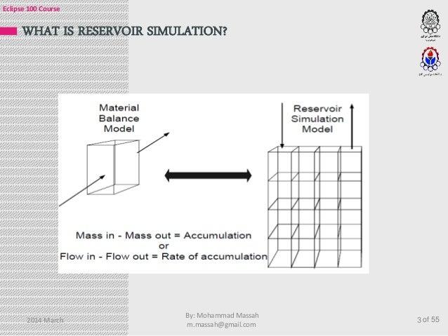 eclipse 100 petroleum reservoir simulation course rh slideshare net Lunar Eclipse Animation Lunar Eclipse