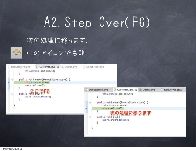 A2.Step Over(F6) 次の処理に移ります。 ←のアイコンでもOK 13年9月29日日曜日