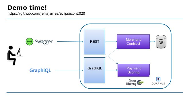 REST GraphQL DB Payment Scoring Merchant Contract Demo time! https://github.com/jefrajames/eclipsecon2020