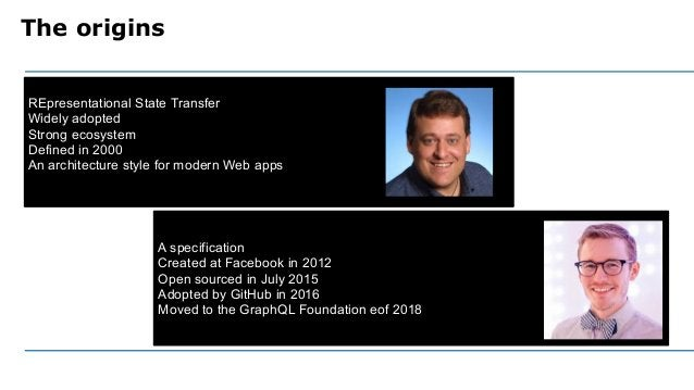 The origins A specification Created at Facebook in 2012 Open sourced in July 2015 Adopted by GitHub in 2016 Moved to the G...