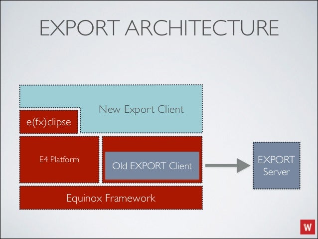 Modernize Your Real-World Application with Eclipse 4 and JavaFX