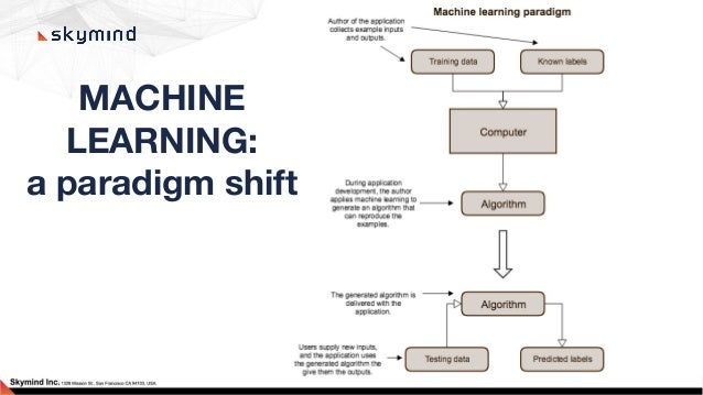 EclipseCon 2017 - Introduction to Machine Learning with Eclipse Deepl…