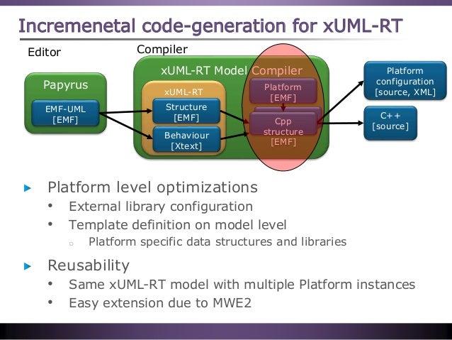 xUML-RT Model Compiler xUML-RT Incremenetal code-generation for xUML-RT Platform level optimizations • External library co...