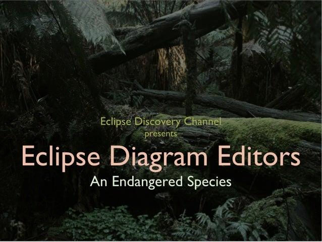 Eclipse Diagram Editors - An Endangered Species
