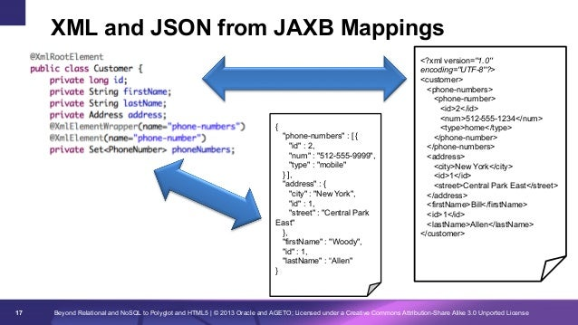 """XML and JSON from JAXB Mappings  { """"phone-numbers"""" : [ { """"id"""" : 2, """"num"""" : """"512-555-9999"""", """"type"""" : """"mobile"""" } ], """"address..."""