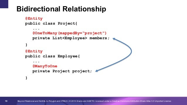 """Bidirectional Relationship @Entity public class Project{ ... @OneToMany(mappedBy=""""project"""") private List<Employee> members..."""