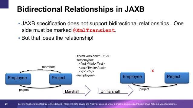 Bidirectional Relationships in JAXB § JAXB specification does not support bidirectional relationships. One  side must be...