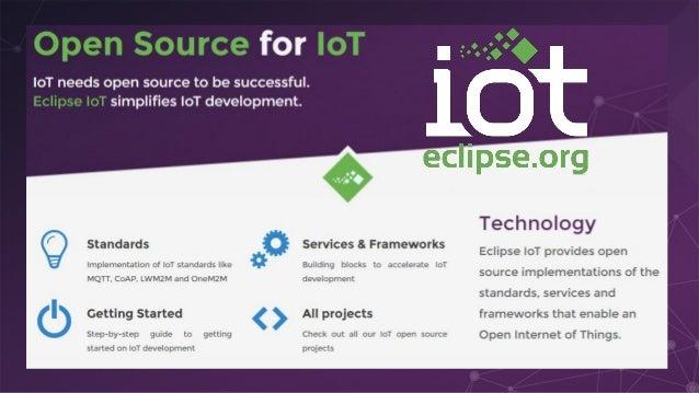 Eclipse Open IoT
