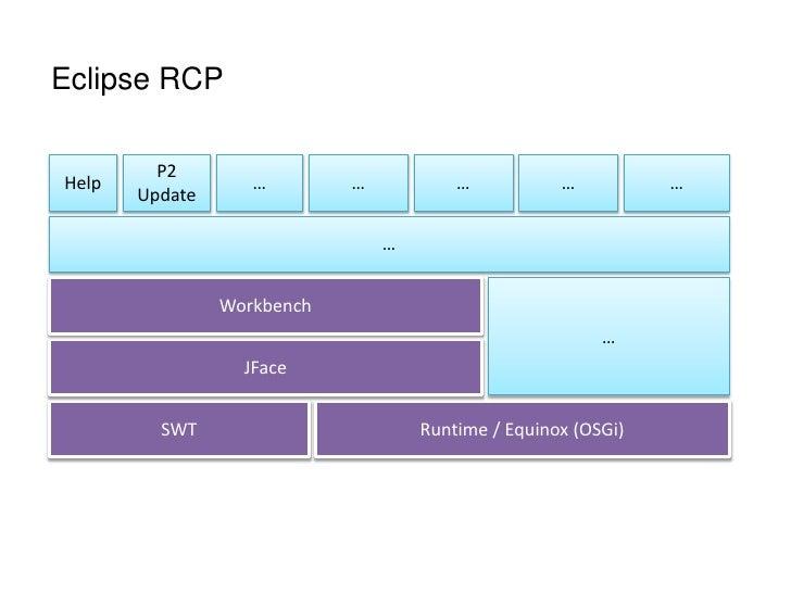 Eclipse Plugin Development By Example Beginner& 39