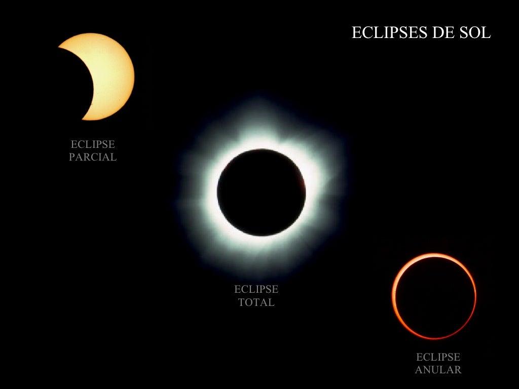Eclipses De Sol Eclipse Parcial