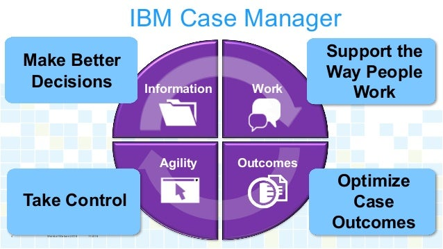 ibm predictive analytics case studies Idea in brief: are you a hr professional looking for ways to apply predictive analytics to your work what are some examples you may be able to draw from these 5 hr analytics case studies provide insight into how some of the more advanced organizations are using data science to improve their decision making processes.