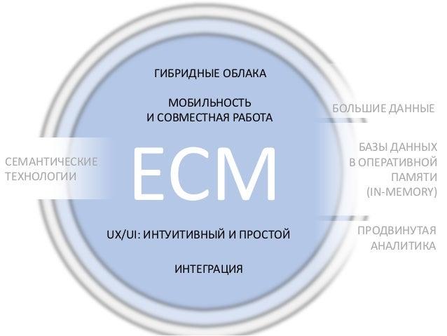 ECM-тренды и их отражение в стратегии развития системы DIRECTUM. Открытые дни DIRECTUM 2015 Slide 3