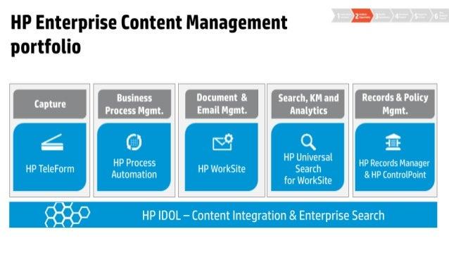 image content management - photo #44