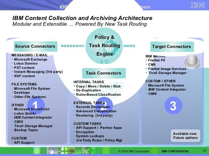 ibm filenet p8 platform and architecture pdf