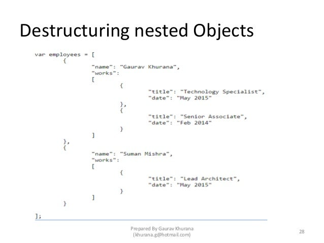 Javascript Nested Array