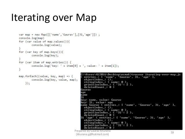 Understanding ECMA Script 6 Javascript by Gaurav Khurana