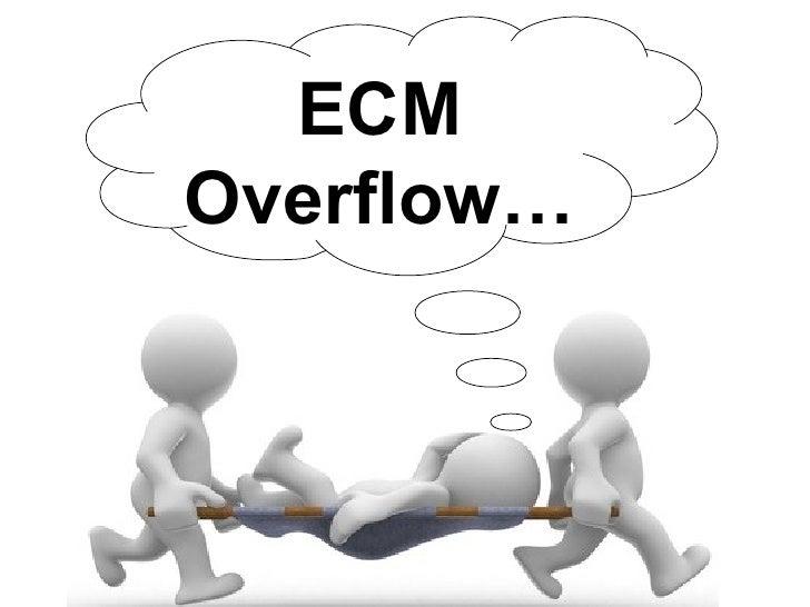 ECM - Définition Simple Slide 3