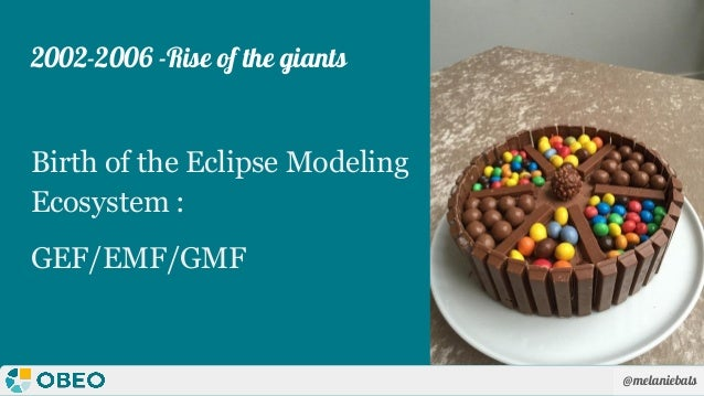 @melaniebats 2002-2006 -Rise of the giants Birth of the Eclipse Modeling Ecosystem : GEF/EMF/GMF