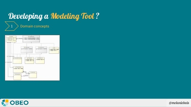 @melaniebats Developing a Modeling Tool ? Domain concepts1