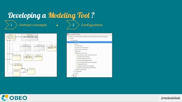 @melaniebats Developing a Modeling Tool ? Domain concepts1 2 Configuration+
