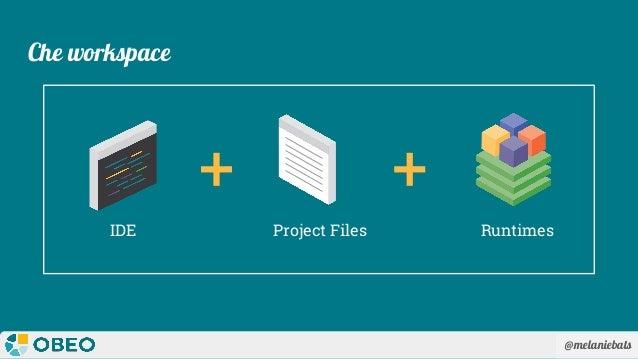 @melaniebats Che workspace IDE RuntimesProject Files