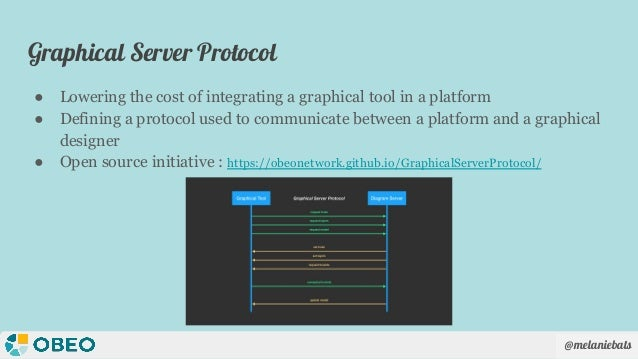 @melaniebats Graphical Server Protocol ● Lowering the cost of integrating a graphical tool in a platform ● Defining a prot...