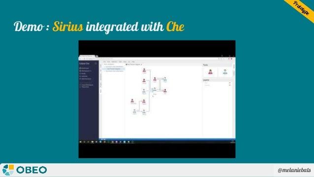 @melaniebats Demo : Sirius integrated with Che Prototype