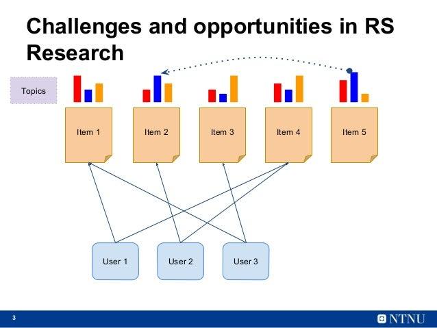 Content-Based Social Recommendation with Poisson Matrix Factorization (ECML-PKDD 2017) Slide 3